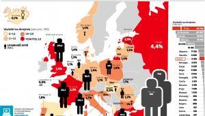 NATO i Rosja: porównanie sił
