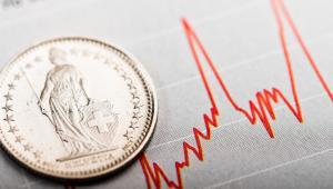 frank szwajcarski-moneta-wykres