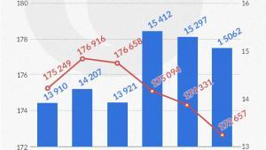 Zmiany w zatrudnieniu i liczbie (inf. Dariusz Gąszczyk)