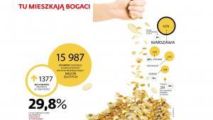 Gdzie mieszkają bogaci Polscy