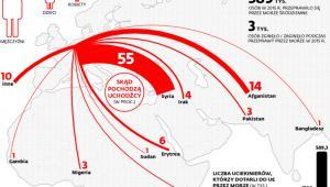 Kim są uchodźcy przybywający do Europy
