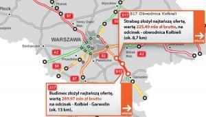 S17 - obwodnica Kołbielii i odcinek Kołbiel - Garwolin