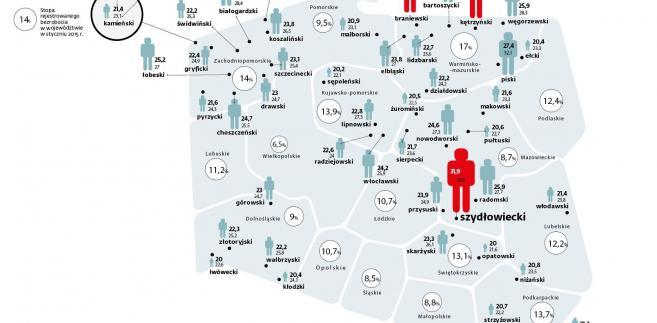Regionalne bezrobocie, powiaty o najwyższej stopie rejestrowanego bezrobocia
