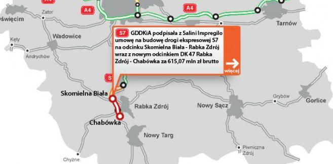 S7 (Zakopianka) odcinek Skomielna Biała - Chabówka