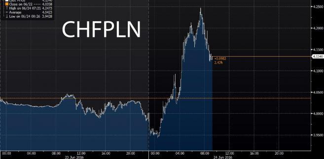 CHFPLN.jpg