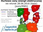 Energia znów drożeje, bo sąsiedzi nie pomogą