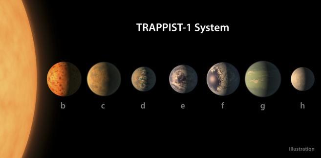 Układ TRAPPIST-1 EPA NASA