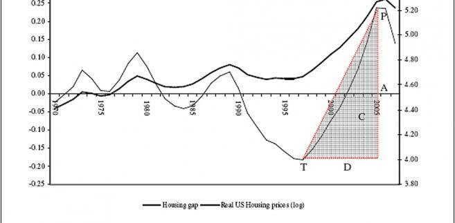 Bańki na rynku nieruchomości