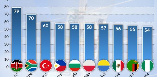 Instytucje walczące z przestępczością (graf. Obserwator Finansowy)
