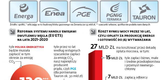 Piotr Maciążek redaktor naczelny portalu Defence24.pl