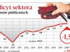 O 30 mld zł więcej w budżecie i 5-proc. wzrost PKB? Eksperci wieszczą poprawę stanu finansów publicznych
