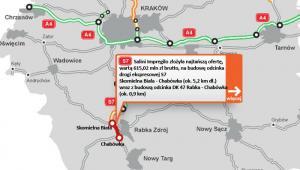 S7 Skomielna Biała - Chabówka