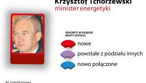 6. Krzysztof Tchórzewski minister energetyki
