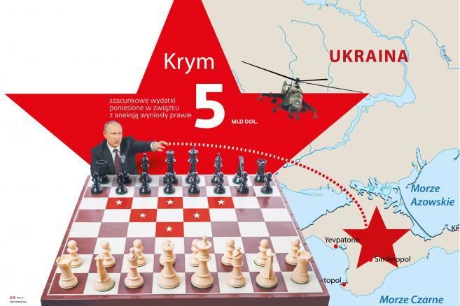 Wojny Putina - Krym