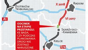 Droga ekspresowa S7 - Skarżysko-Kamienna