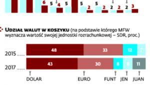 Europejska gospodarka w skali świata znaczy coraz mniej