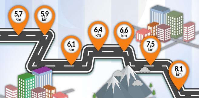 Efektywność aut elektrycznych (graf. Obserwator Finansowy)