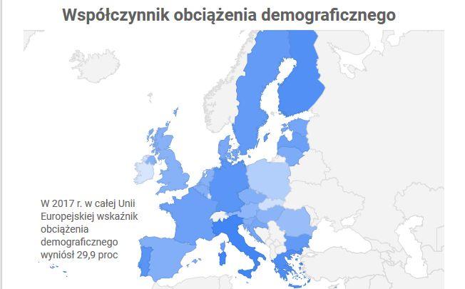 Wsp. obciążenia demograficznego