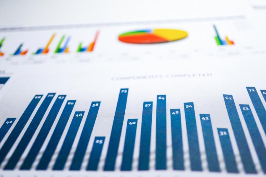 statystyki, giełda, finanse