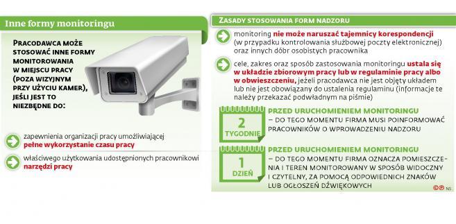 monitoring (c)(p)